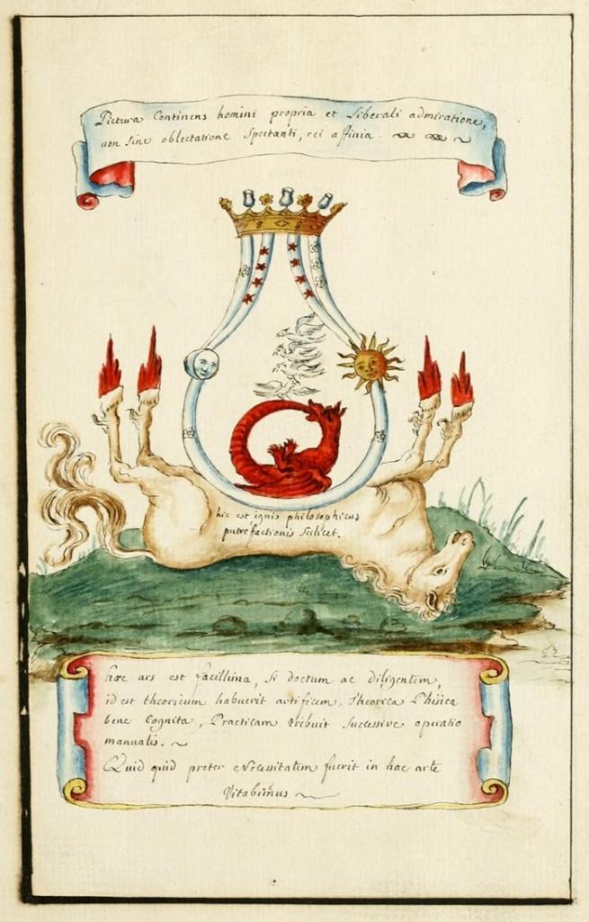 Medieval alchemy drawing